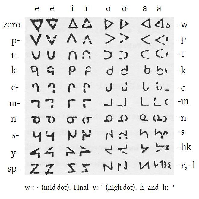 Evans_1841_Cree_script